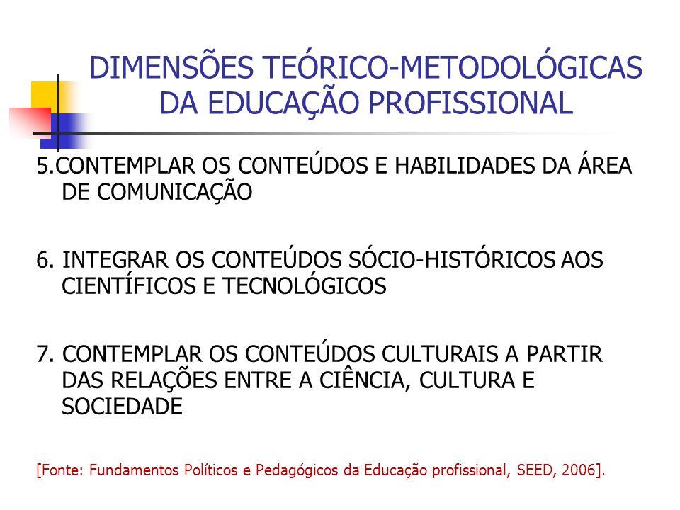 DIMENSÕES TEÓRICO-METODOLÓGICAS DA EDUCAÇÃO PROFISSIONAL 5.CONTEMPLAR OS CONTEÚDOS E HABILIDADES DA ÁREA DE COMUNICAÇÃO 6.