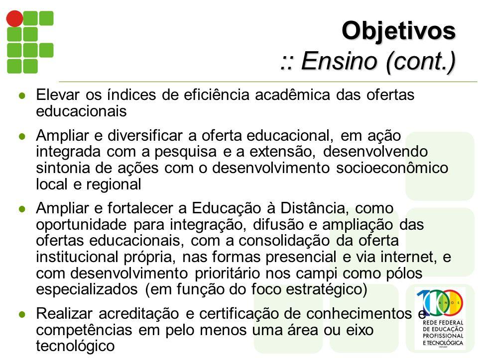 Objetivos :: Ensino (cont.) Elevar os índices de eficiência acadêmica das ofertas educacionais Ampliar e diversificar a oferta educacional, em ação in