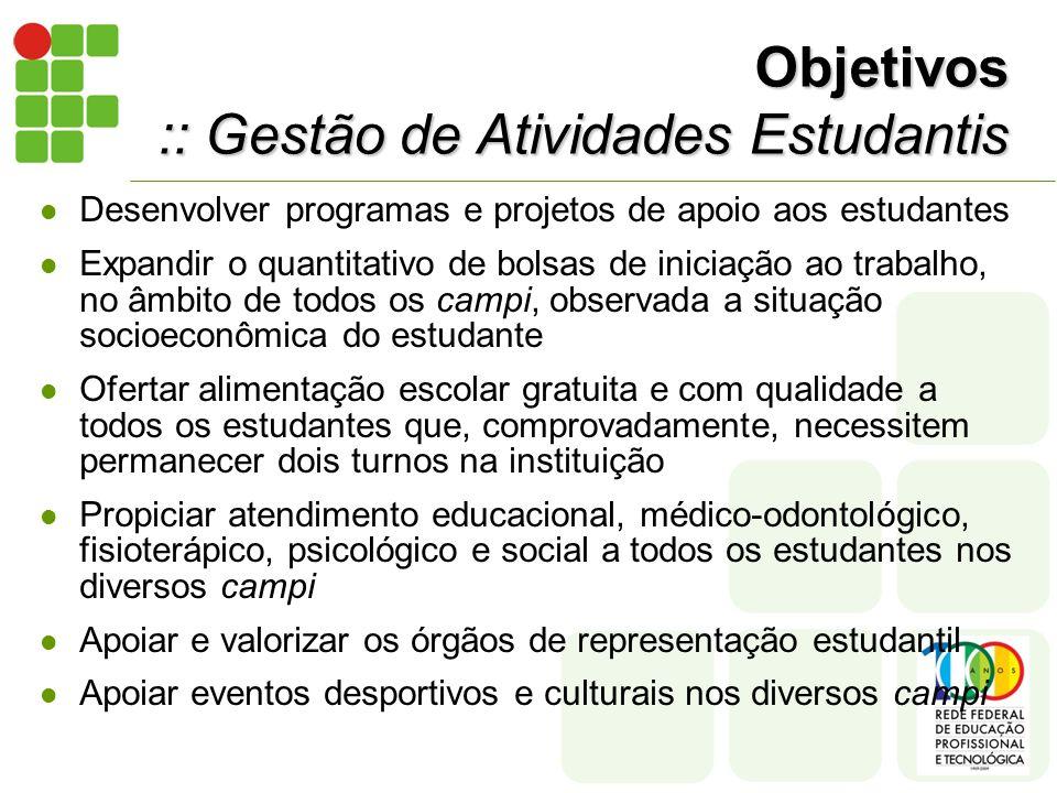 Objetivos :: Gestão de Atividades Estudantis Desenvolver programas e projetos de apoio aos estudantes Expandir o quantitativo de bolsas de iniciação a