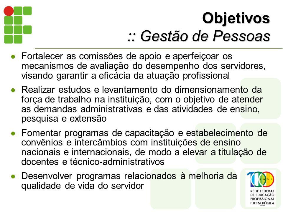 Objetivos :: Gestão de Pessoas Fortalecer as comissões de apoio e aperfeiçoar os mecanismos de avaliação do desempenho dos servidores, visando garanti