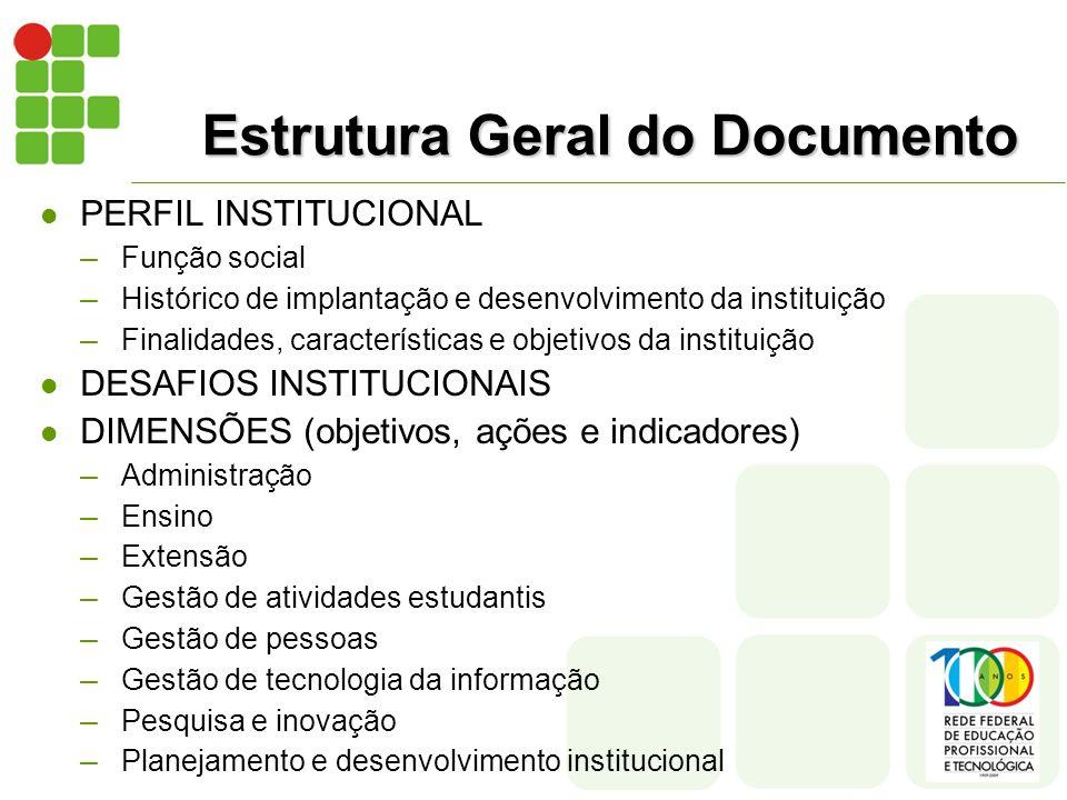 Estrutura Geral do Documento PERFIL INSTITUCIONAL – Função social – Histórico de implantação e desenvolvimento da instituição – Finalidades, caracterí