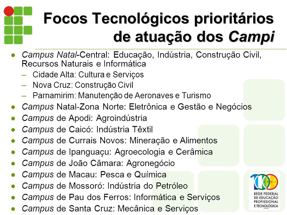 Focos Tecnológicos prioritários de atuação dos Campi Campus Natal-Central: Educação, Indústria, Construção Civil, Recursos Naturais e Informática – Ci