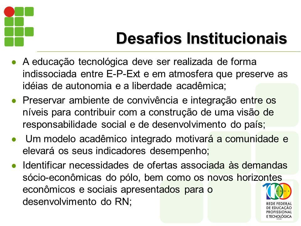 Desafios Institucionais A educação tecnológica deve ser realizada de forma indissociada entre E-P-Ext e em atmosfera que preserve as idéias de autonom