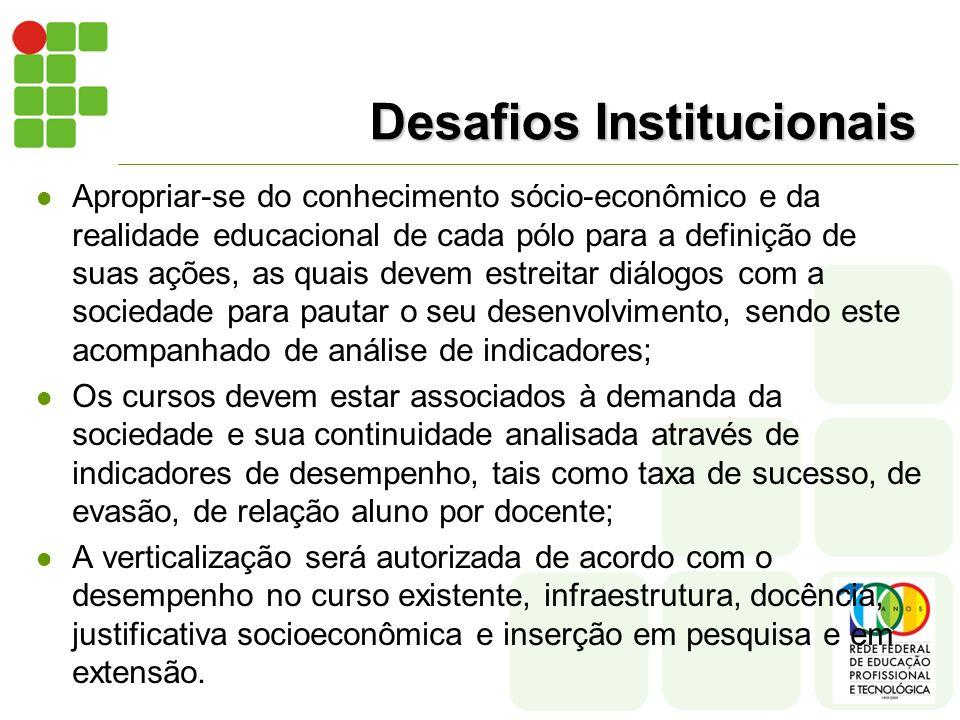 Desafios Institucionais Apropriar-se do conhecimento sócio-econômico e da realidade educacional de cada pólo para a definição de suas ações, as quais