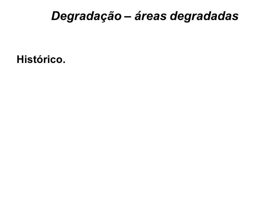 Degradação – áreas degradadas Histórico.