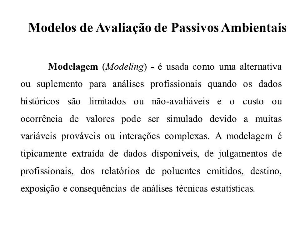Modelos de Avaliação de Passivos Ambientais Modelagem (Modeling) - é usada como uma alternativa ou suplemento para análises profissionais quando os da