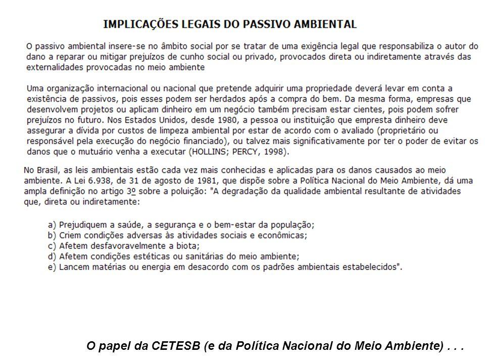 O papel da CETESB (e da Política Nacional do Meio Ambiente)...