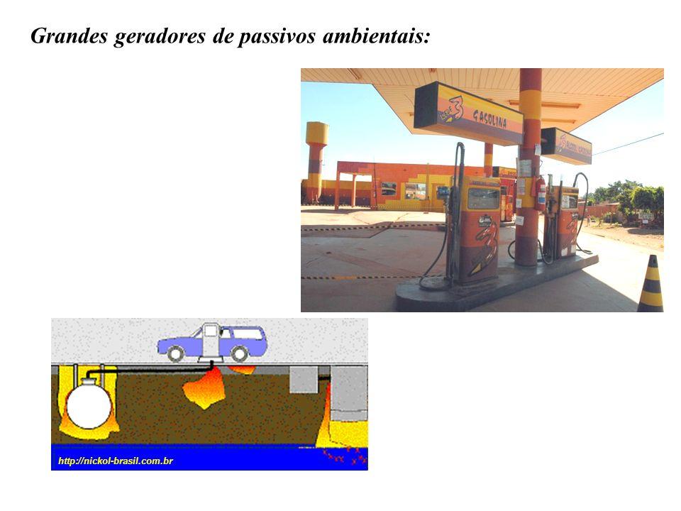 http://nickol-brasil.com.br Grandes geradores de passivos ambientais: