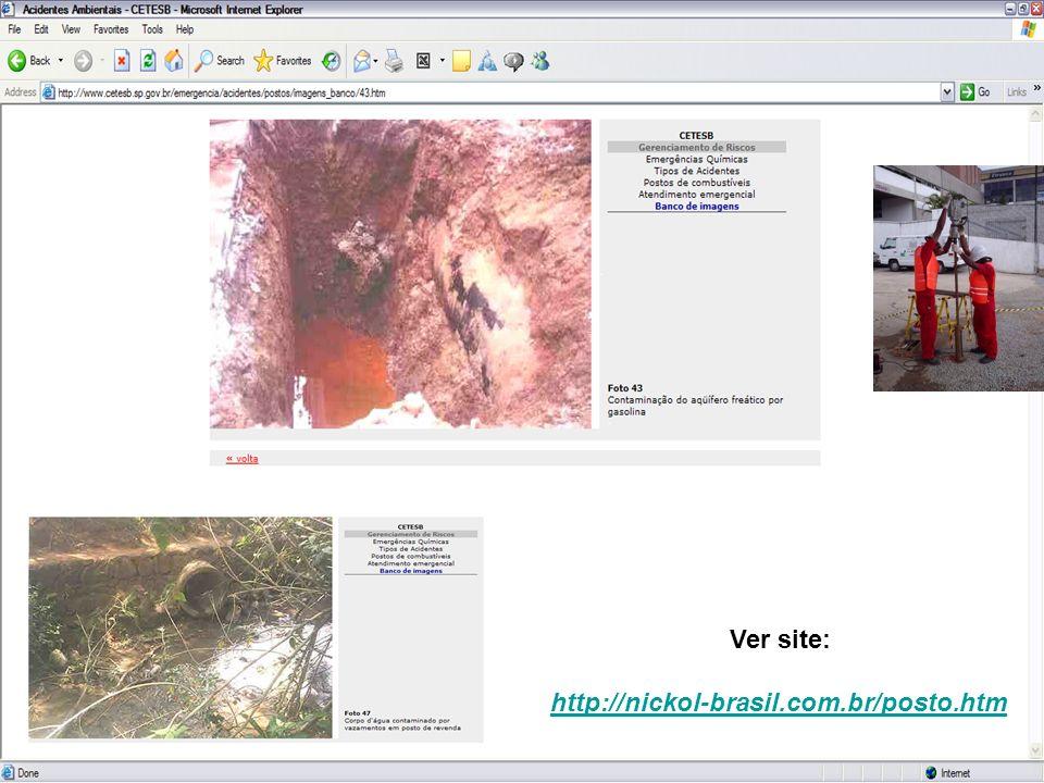 Ver site: http://nickol-brasil.com.br/posto.htm