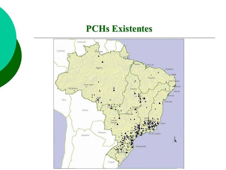 PCHs Existentes