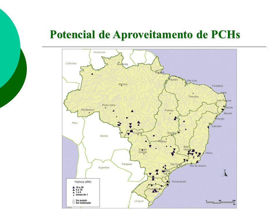 Potencial de Aproveitamento de PCHs