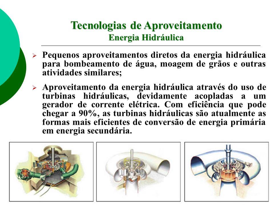 Tecnologias de Aproveitamento Energia Hidráulica Pequenos aproveitamentos diretos da energia hidráulica para bombeamento de água, moagem de grãos e ou
