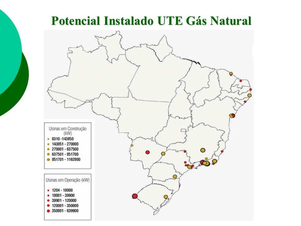 Potencial Instalado UTE Gás Natural
