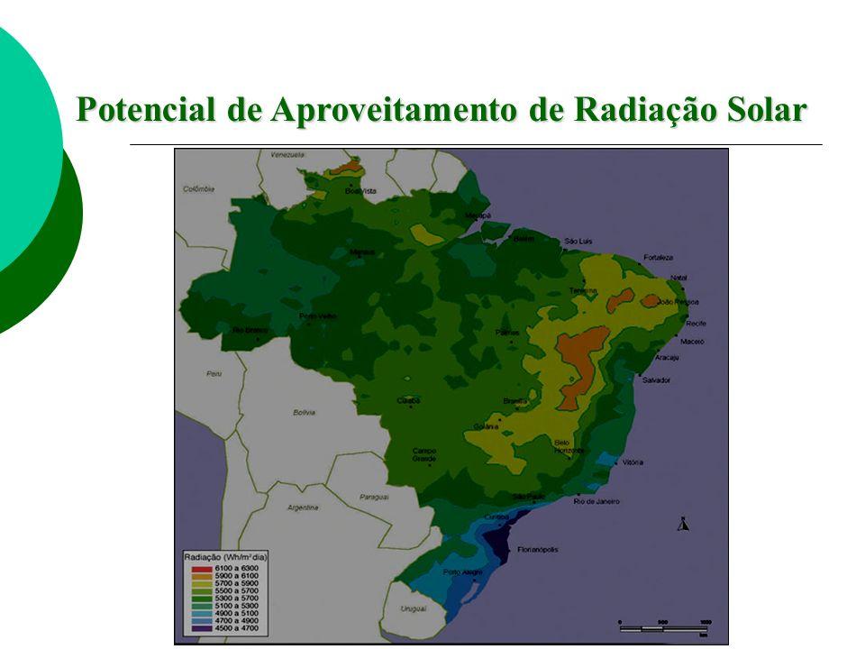 Potencial de Aproveitamento de Radiação Solar