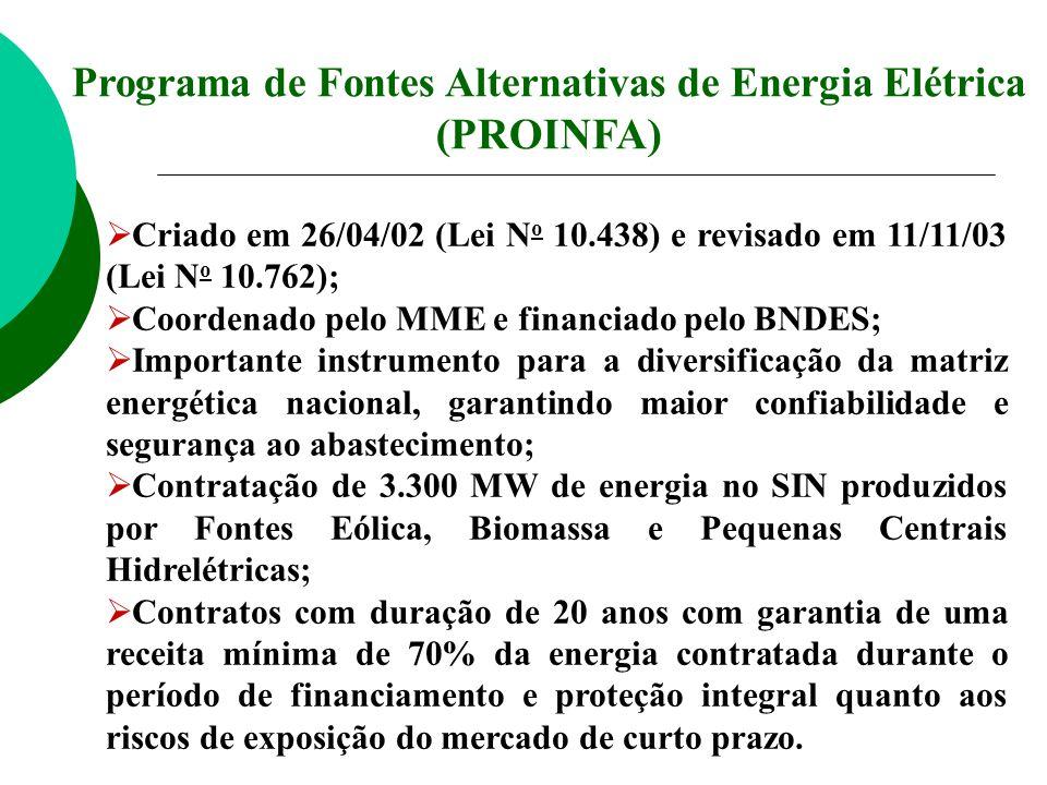 Programa de Fontes Alternativas de Energia Elétrica (PROINFA) Criado em 26/04/02 (Lei N o 10.438) e revisado em 11/11/03 (Lei N o 10.762); Coordenado