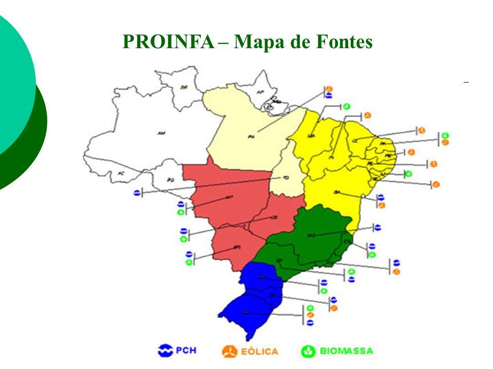 PROINFA – Mapa de Fontes