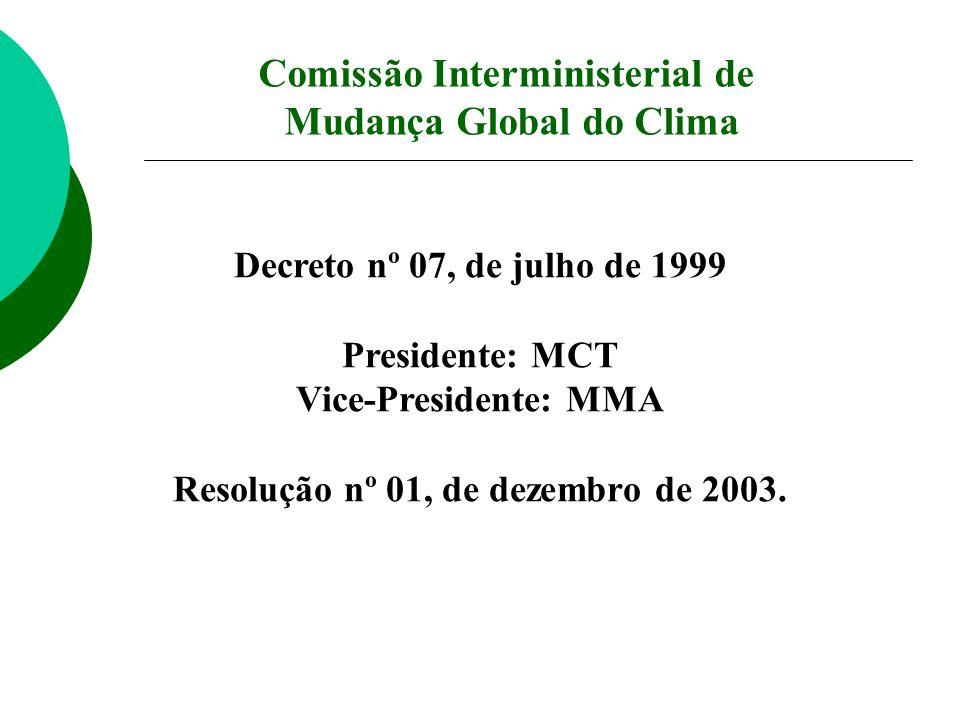 Decreto nº 07, de julho de 1999 Presidente: MCT Vice-Presidente: MMA Resolução nº 01, de dezembro de 2003. Comissão Interministerial de Mudança Global