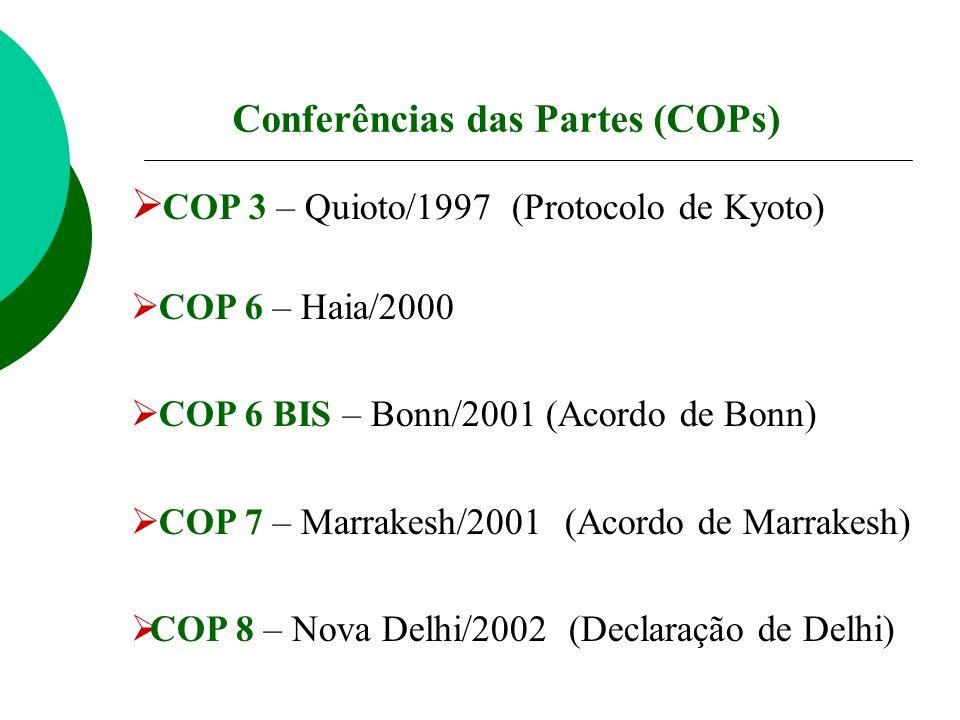 COP 3 – Quioto/1997 (Protocolo de Kyoto) COP 6 – Haia/2000 COP 6 BIS – Bonn/2001 (Acordo de Bonn) COP 7 – Marrakesh/2001 (Acordo de Marrakesh) COP 8 –