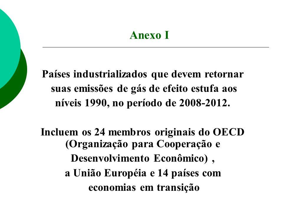 Países industrializados que devem retornar suas emissões de gás de efeito estufa aos níveis 1990, no período de 2008-2012. Incluem os 24 membros origi