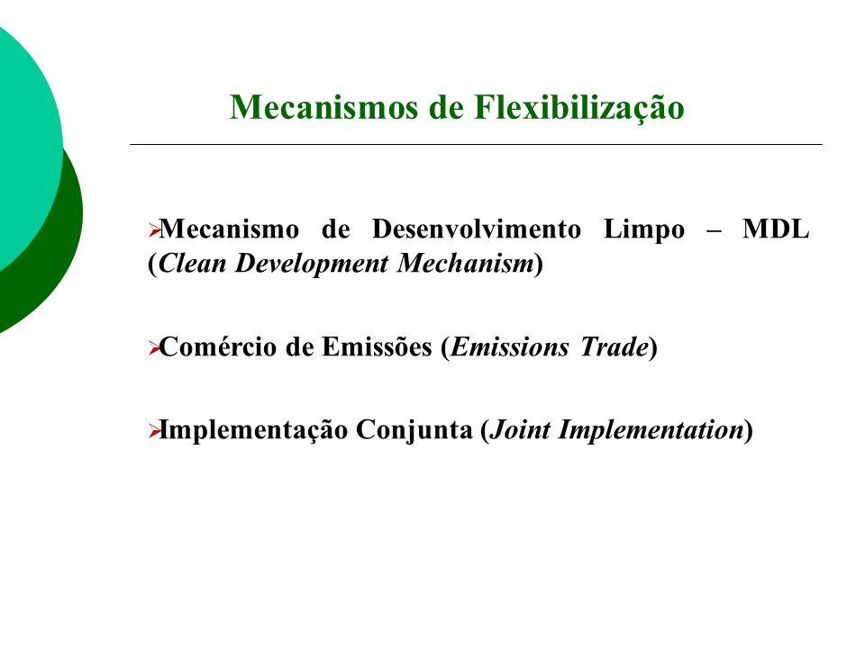 Mecanismo de Desenvolvimento Limpo – MDL (Clean Development Mechanism) Comércio de Emissões (Emissions Trade) Implementação Conjunta (Joint Implementa