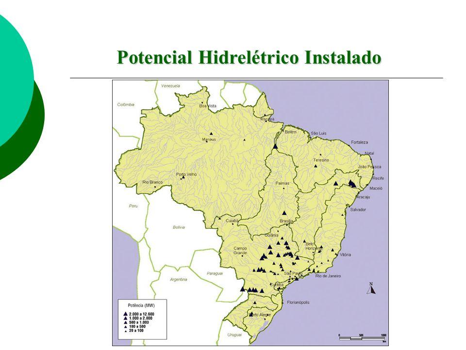 Potencial Hidrelétrico Instalado