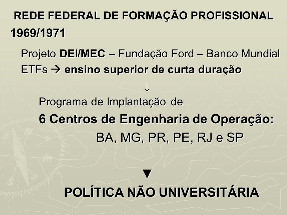 1969/1971 Projeto DEI/MEC – Fundação Ford – Banco Mundial ETFs ensino superior de curta duração Programa de Implantação de 6 Centros de Engenharia de