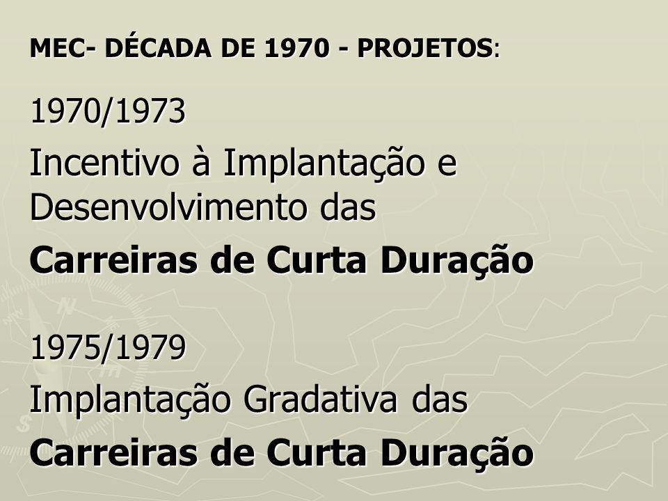 MEC- DÉCADA DE 1970 - PROJETOS: 1970/1973 Incentivo à Implantação e Desenvolvimento das Carreiras de Curta Duração 1975/1979 Implantação Gradativa das