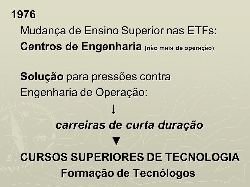 1976 Mudança de Ensino Superior nas ETFs: Centros de Engenharia (não mais de operação) Solução para pressões contra Engenharia de Operação: carreiras