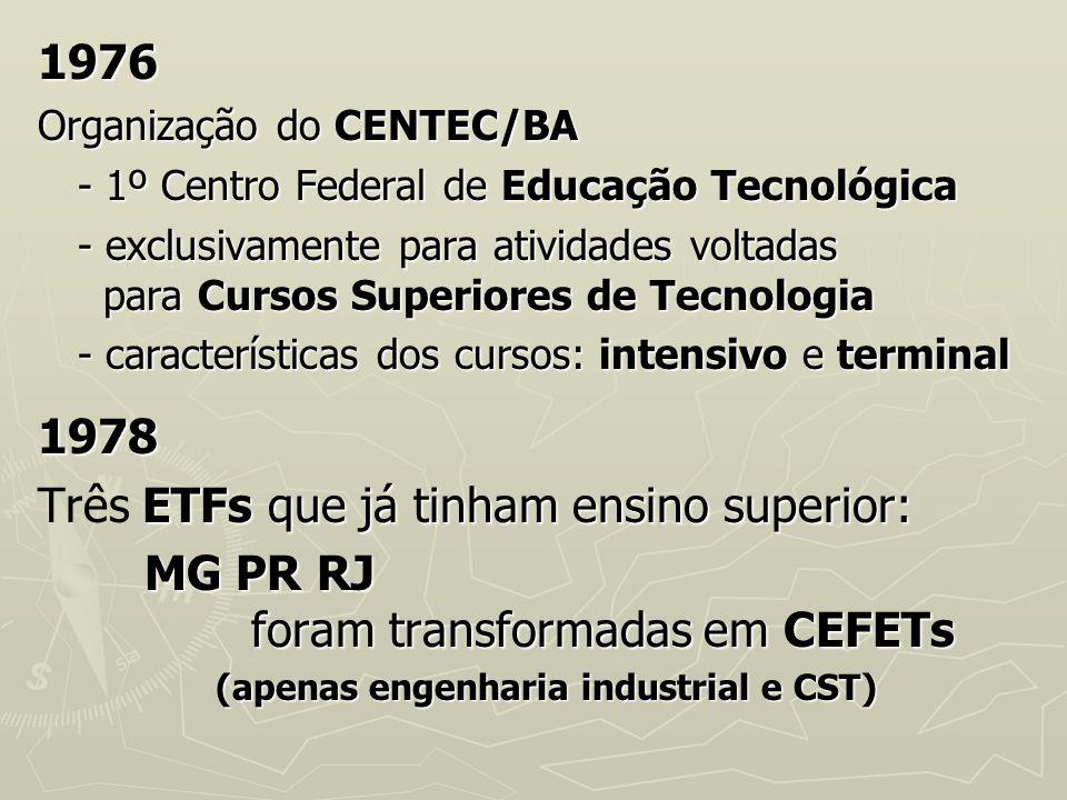 1976 Organização do CENTEC/BA - 1º Centro Federal de Educação Tecnológica - exclusivamente para atividades voltadas para Cursos Superiores de Tecnolog