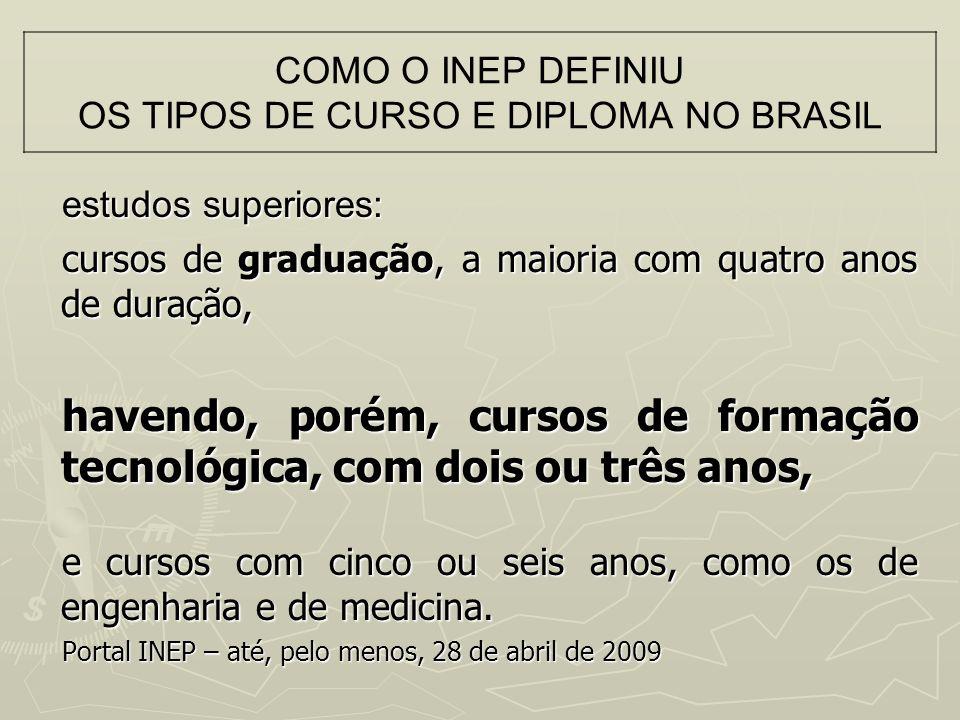 COMO O INEP DEFINIU OS TIPOS DE CURSO E DIPLOMA NO BRASIL estudos superiores: cursos de graduação, a maioria com quatro anos de duração, havendo, poré