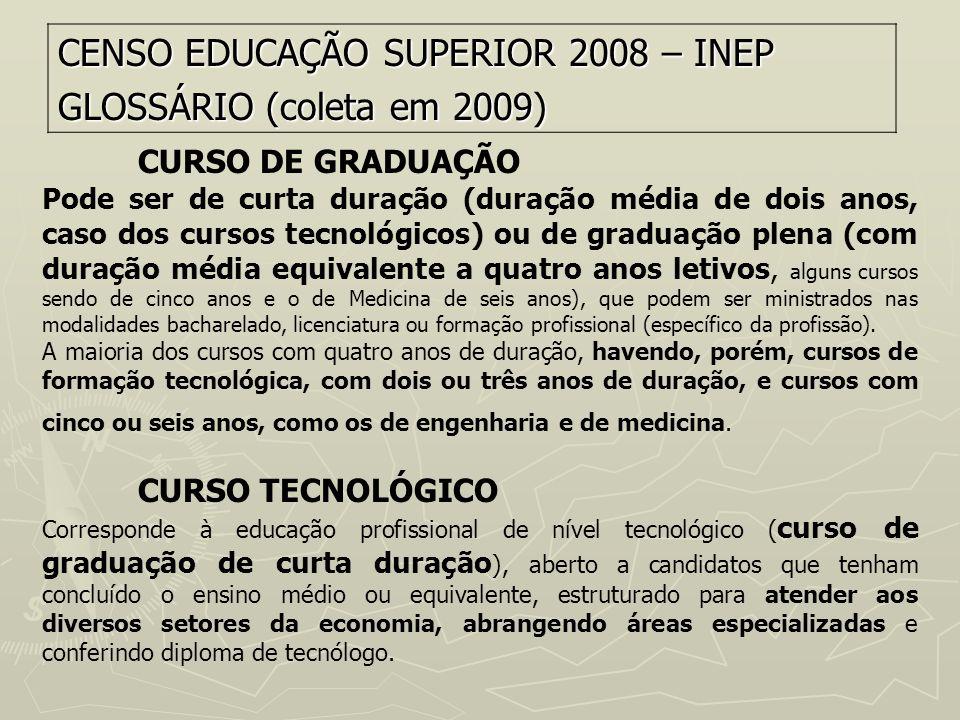 CENSO EDUCAÇÃO SUPERIOR 2008 – INEP GLOSSÁRIO (coleta em 2009) CURSO DE GRADUAÇÃO Pode ser de curta duração (duração média de dois anos, caso dos curs