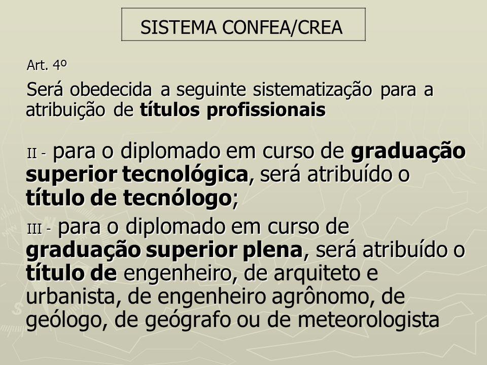 Art. 4º Será obedecida a seguinte sistematização para a atribuição de títulos profissionais II - para o diplomado em curso de graduação superior tecno