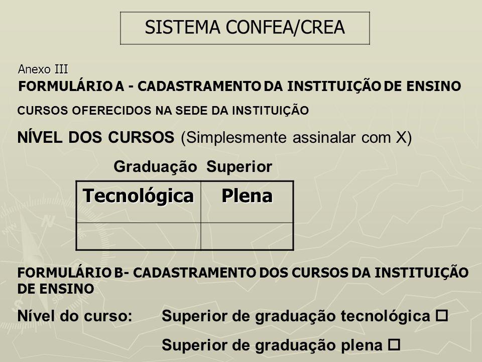 Anexo III FORMULÁRIO A - CADASTRAMENTO DA INSTITUIÇÃO DE ENSINO TecnológicaPlena CURSOS OFERECIDOS NA SEDE DA INSTITUIÇÃO NÍVEL DOS CURSOS (Simplesmen