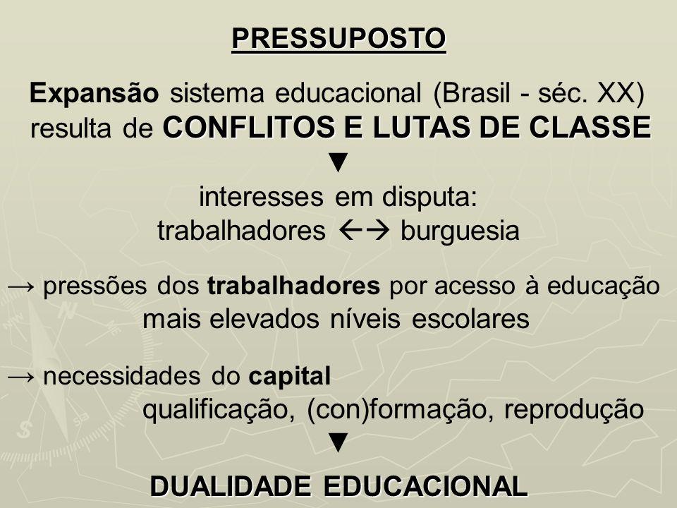PRESSUPOSTO Expansão sistema educacional (Brasil - séc. XX) CONFLITOS E LUTAS DE CLASSE resulta de CONFLITOS E LUTAS DE CLASSE interesses em disputa: