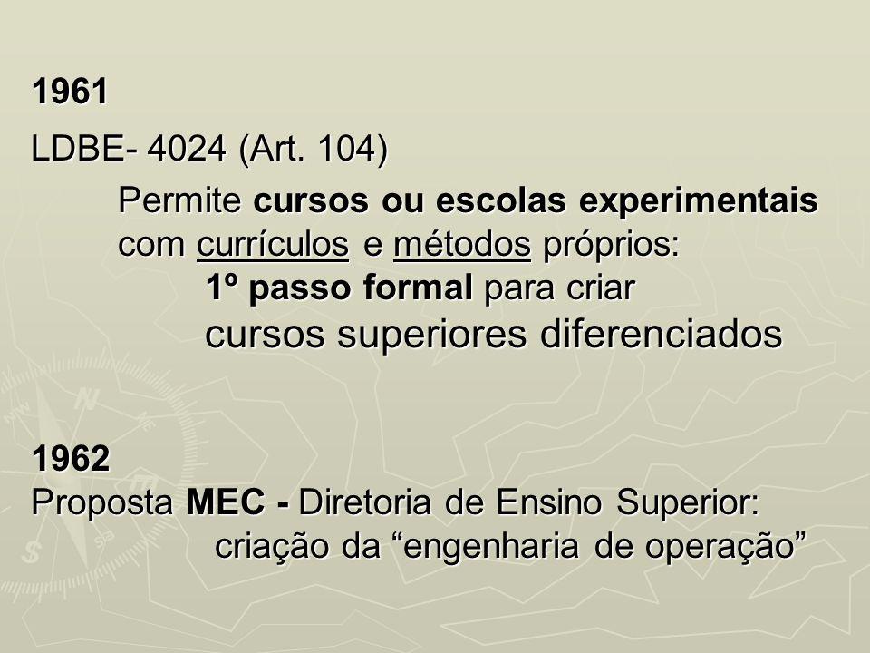 1961 LDBE- 4024 (Art. 104) Permite cursos ou escolas experimentais com currículos e métodos próprios: 1º passo formal para criar cursos superiores dif