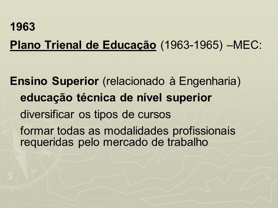 1963 Plano Trienal de Educação (1963-1965) –MEC: Ensino Superior (relacionado à Engenharia) educação técnica de nível superior diversificar os tipos d