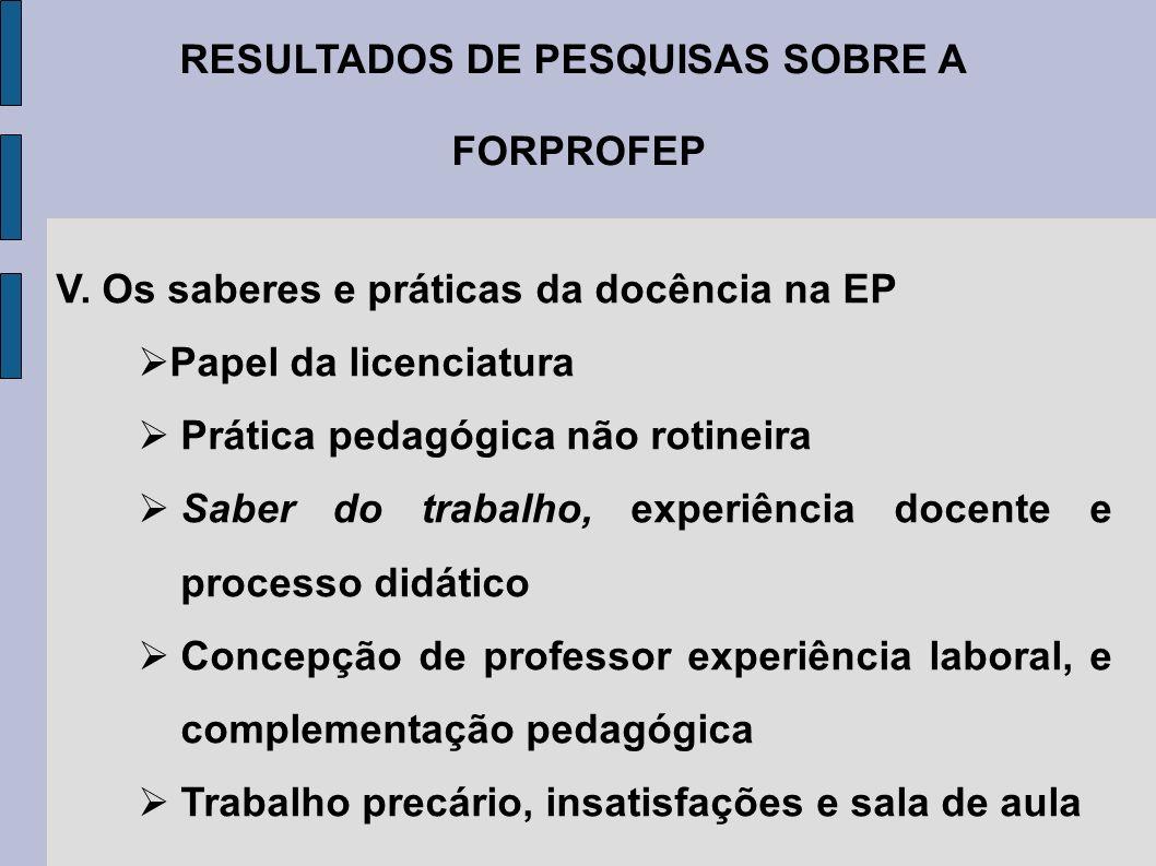 RESULTADOS DE PESQUISAS SOBRE A FORPROFEP V.