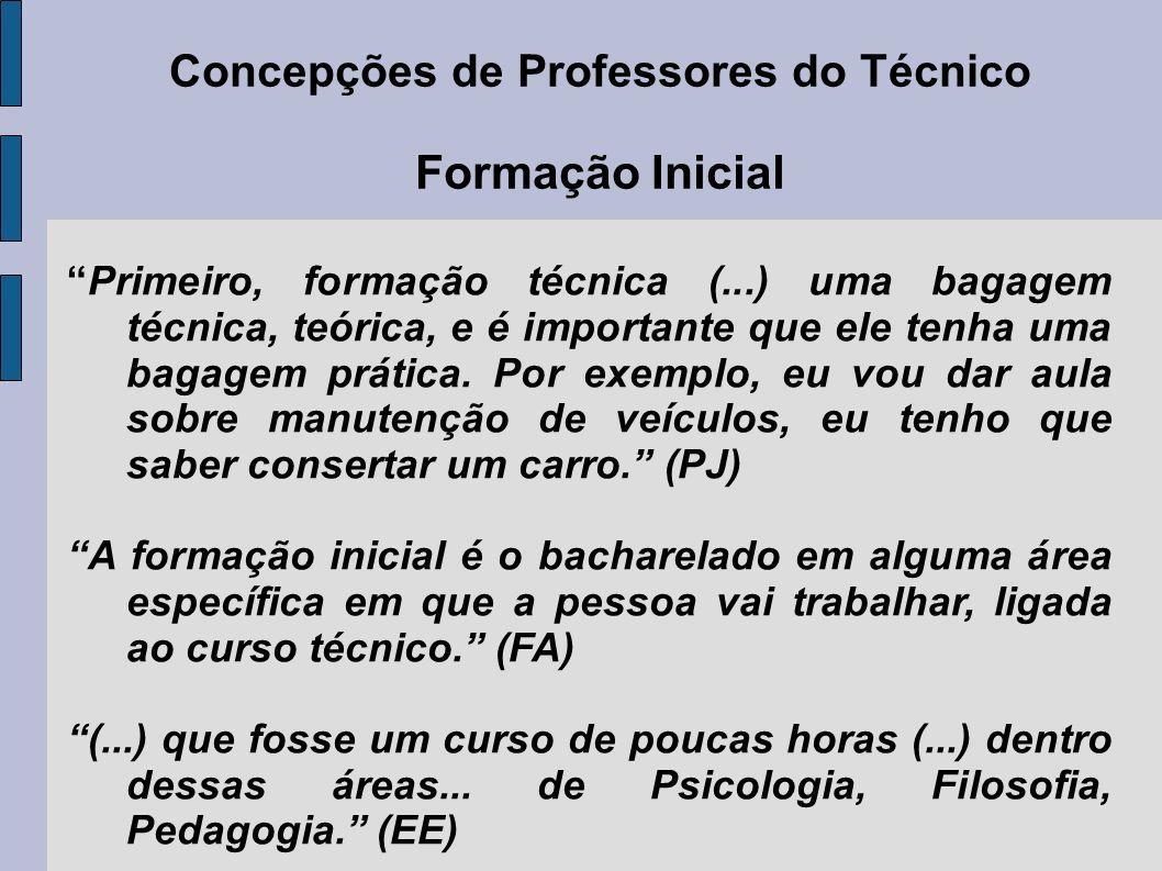 Primeiro, formação técnica (...) uma bagagem técnica, teórica, e é importante que ele tenha uma bagagem prática. Por exemplo, eu vou dar aula sobre ma