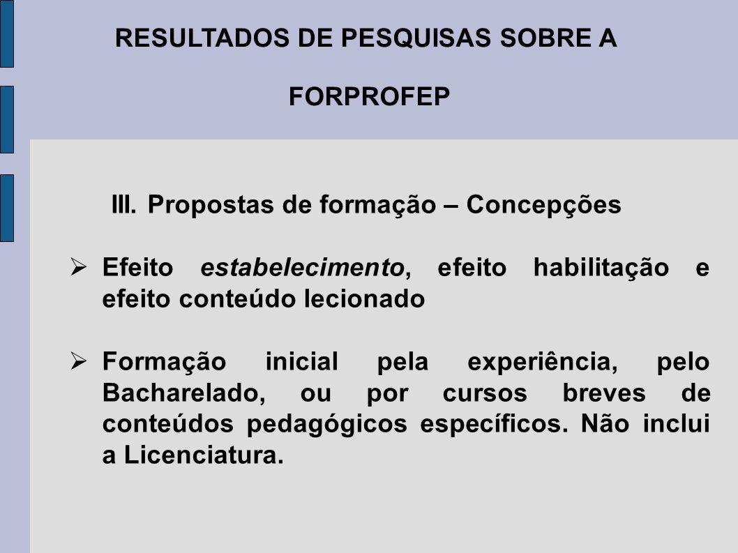 RESULTADOS DE PESQUISAS SOBRE A FORPROFEP III. Propostas de formação – Concepções Efeito estabelecimento, efeito habilitação e efeito conteúdo leciona
