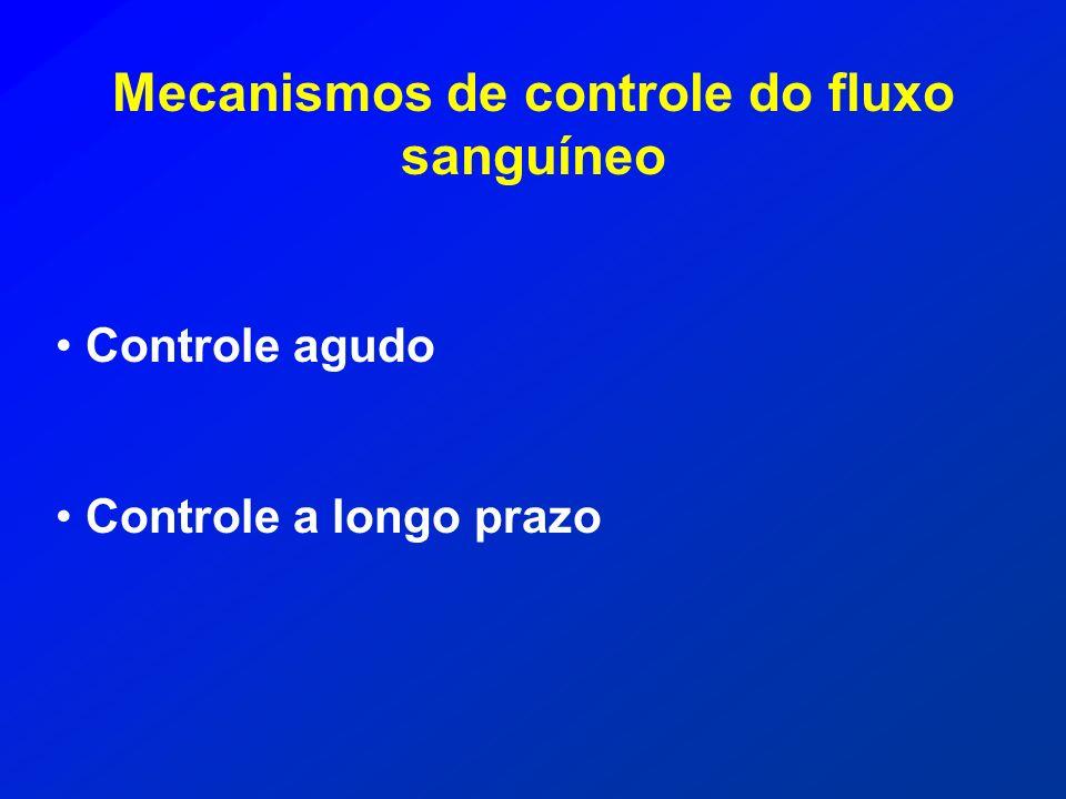 Mecanismos de controle do fluxo sanguíneo Controle agudo Controle a longo prazo