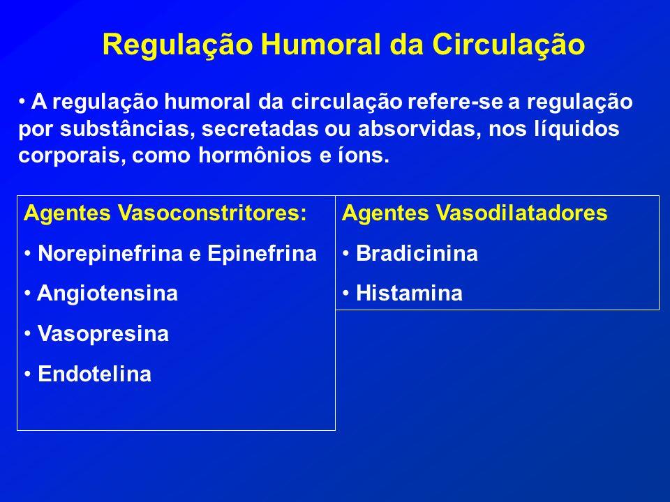 Regulação Humoral da Circulação A regulação humoral da circulação refere-se a regulação por substâncias, secretadas ou absorvidas, nos líquidos corpor