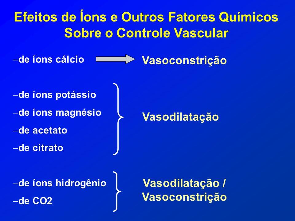 Efeitos de Íons e Outros Fatores Químicos Sobre o Controle Vascular de íons cálcio de íons potássio de íons magnésio de acetato de citrato de íons hid
