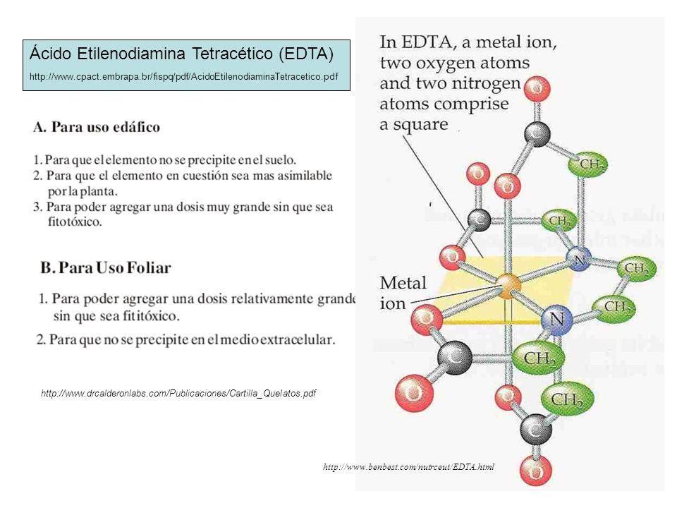 http://www.drcalderonlabs.com/Publicaciones/Cartilla_Quelatos.pdf http://www.benbest.com/nutrceut/EDTA.html Ácido Etilenodiamina Tetracético (EDTA) http://www.cpact.embrapa.br/fispq/pdf/AcidoEtilenodiaminaTetracetico.pdf