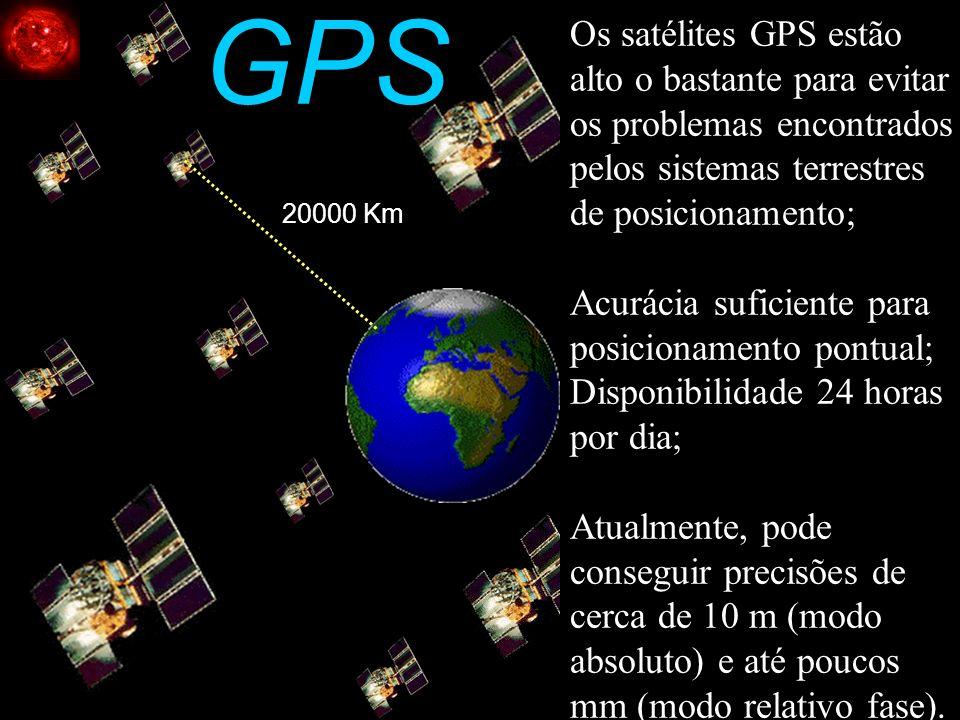 Uchôa10 Finalmente, o DoD, Departamento de Defesa americano, desenvolveu um sistema que realmente funciona bem, o GPS.