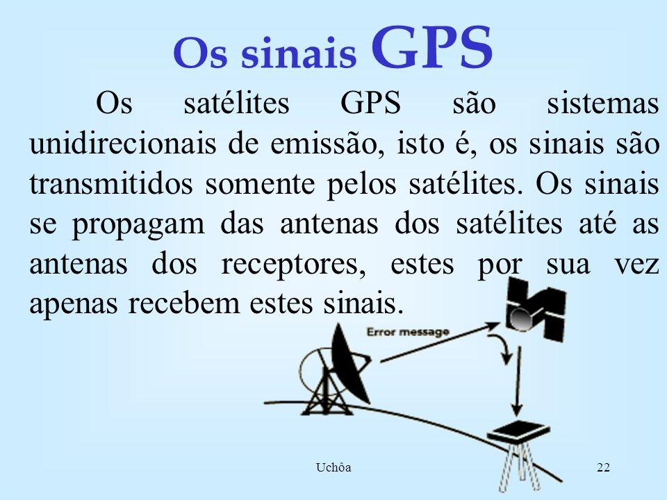 Uchôa21 6 Planos orbitais 0º ABCDEF 45º 90º 135º 180º 225º 270º 315º Equador 0º60º120º 180º240º300º