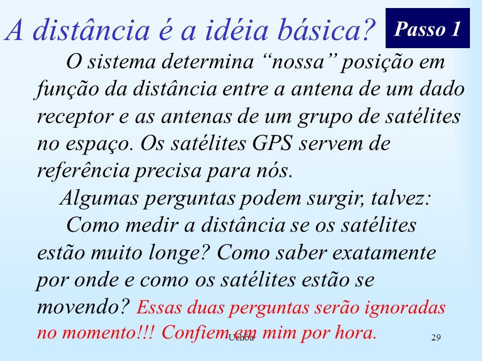 Uchôa28 A base do sistema é a trilateração por satélites 1 Para trilaterar, o GPS mede a distância entre as antenas dos satélites e a antena do receptor usando dentre outras grandezas, o tempo de viagem de um sinal de rádio (onda eletromagnética) 2 3 Para medir o tempo de viagem, o GPS precisa de relógios muito precisos 4 Uma vez conhecida a distância, é necessário saber onde estão os satélites no espaço Como o sinal GPS atravessa a atmosfera terrestre, ele sofre alguma perturbação durante essa viagem Como o GPS funciona.