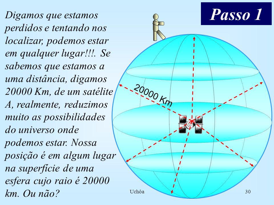 Uchôa29 A distância é a idéia básica.