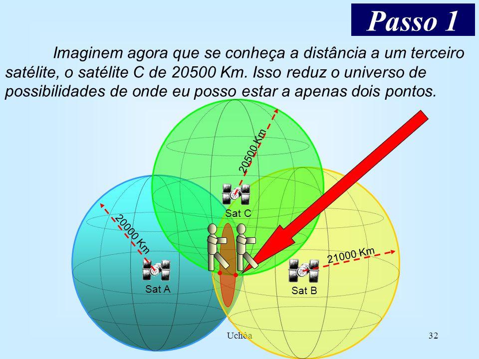 Uchôa31 Passo 1 E se além disso, você souber que está a 21000 Km de um satélite B.