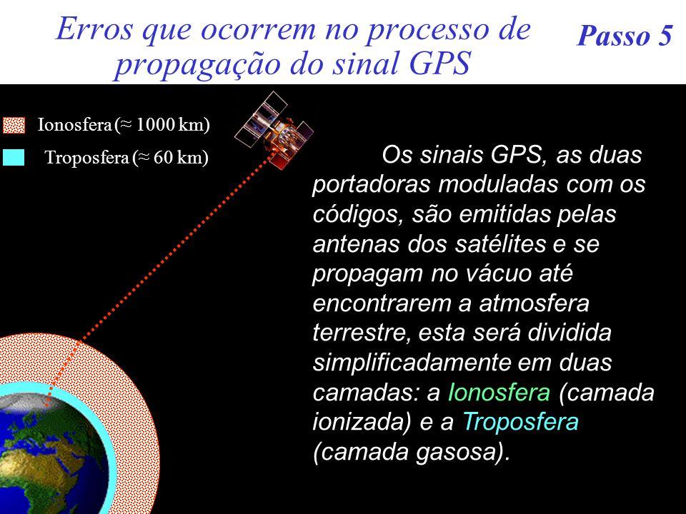 Uchôa38 Viajando pela atmosfera terrestre Passo 5 A trajetória do sinal GPS Relógios atômicos nos satélites; Usa-se uma medida extra (4 satélites) para eliminar o erro dos relógios; Posição orbital corrigida (efem.precisas); Mas, apesar de tudo isso, quão exato pode ser o sistema.