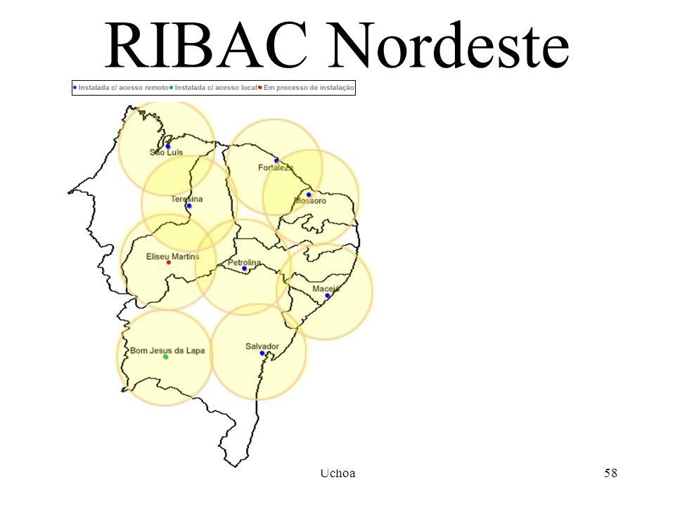 Uchôa57 RIBAC Norte